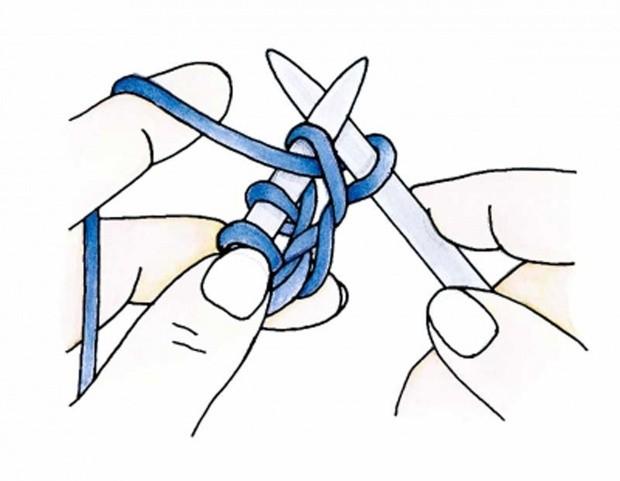 học cách đan len cơ bản nhất
